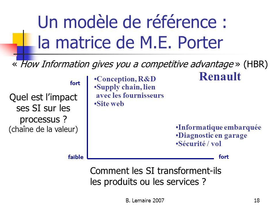 B. Lemaire 200718 Un modèle de référence : la matrice de M.E. Porter « How Information gives you a competitive advantage » (HBR) Quel est limpact ses
