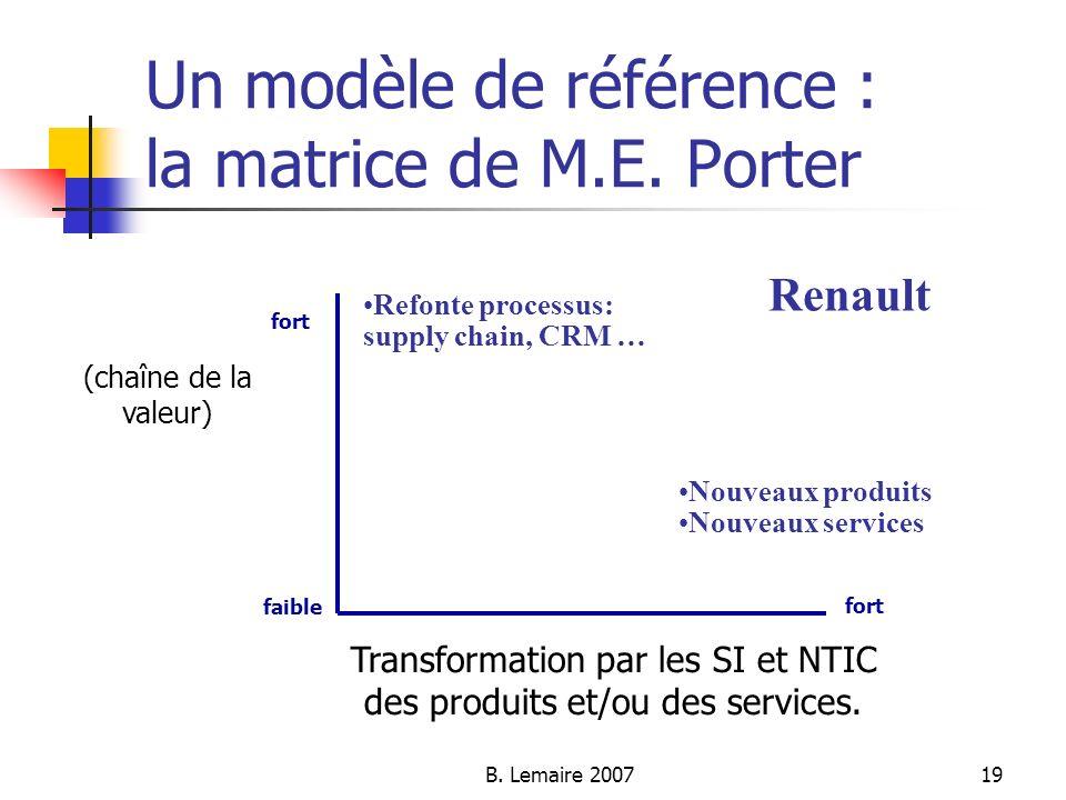 B. Lemaire 200719 Un modèle de référence : la matrice de M.E. Porter (chaîne de la valeur) Transformation par les SI et NTIC des produits et/ou des se