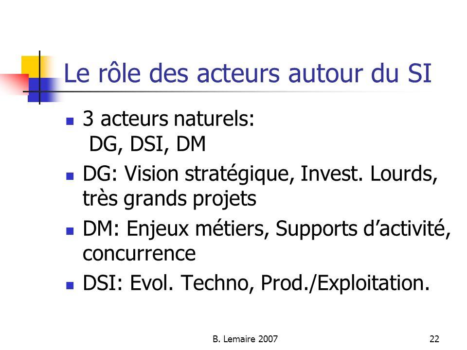B. Lemaire 200722 Le rôle des acteurs autour du SI 3 acteurs naturels: DG, DSI, DM DG: Vision stratégique, Invest. Lourds, très grands projets DM: Enj