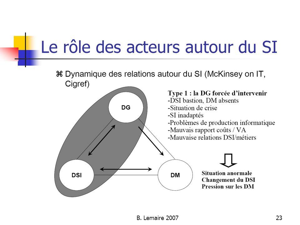 B. Lemaire 200723 Le rôle des acteurs autour du SI