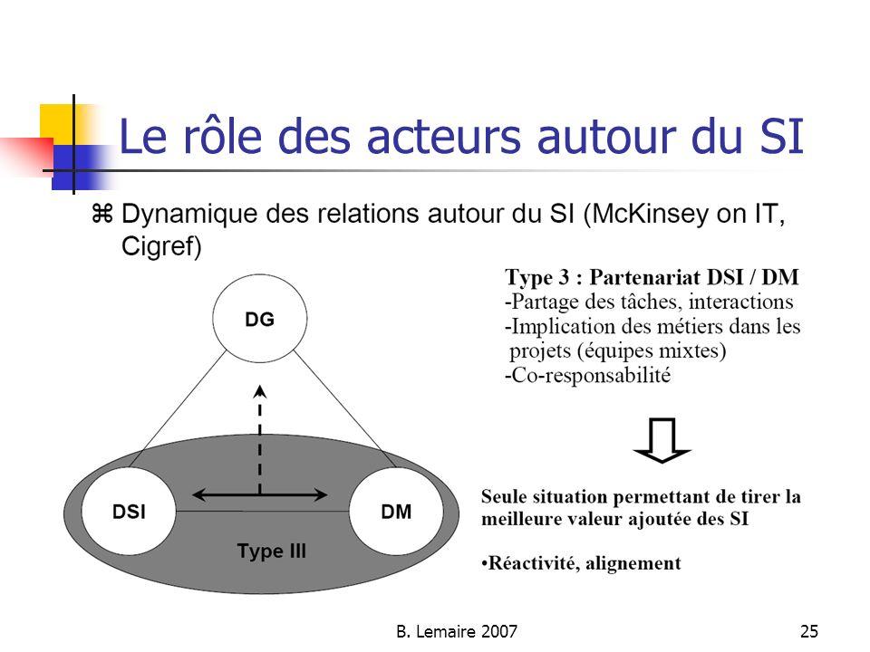 B. Lemaire 200725 Le rôle des acteurs autour du SI