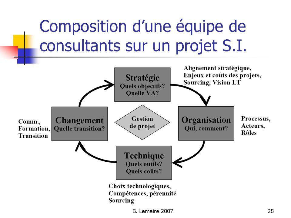 B. Lemaire 200728 Composition dune équipe de consultants sur un projet S.I.