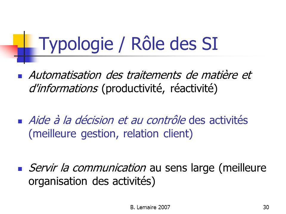 B. Lemaire 200730 Typologie / Rôle des SI Automatisation des traitements de matière et d'informations (productivité, réactivité) Aide à la décision et