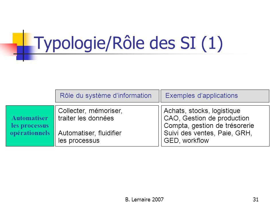 B. Lemaire 200731 Typologie/Rôle des SI (1) Rôle du système dinformation Automatiser les processus opérationnels Collecter, mémoriser, traiter les don