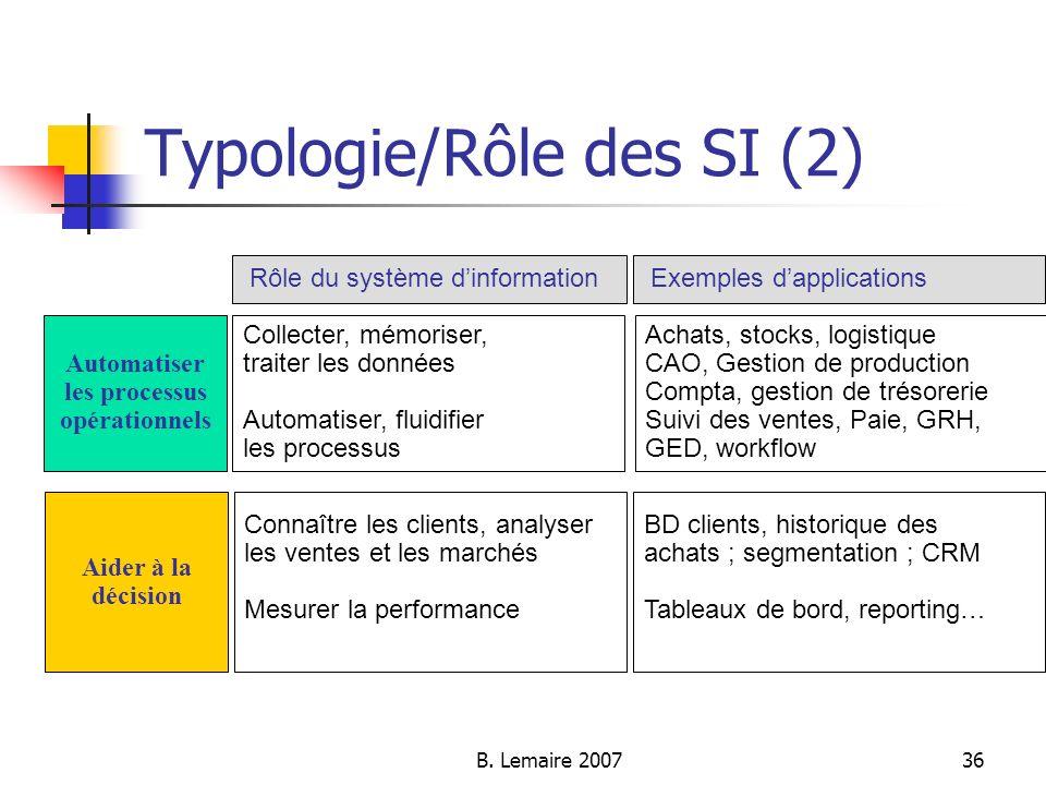 B. Lemaire 200736 Typologie/Rôle des SI (2) Rôle du système dinformation Automatiser les processus opérationnels Collecter, mémoriser, traiter les don