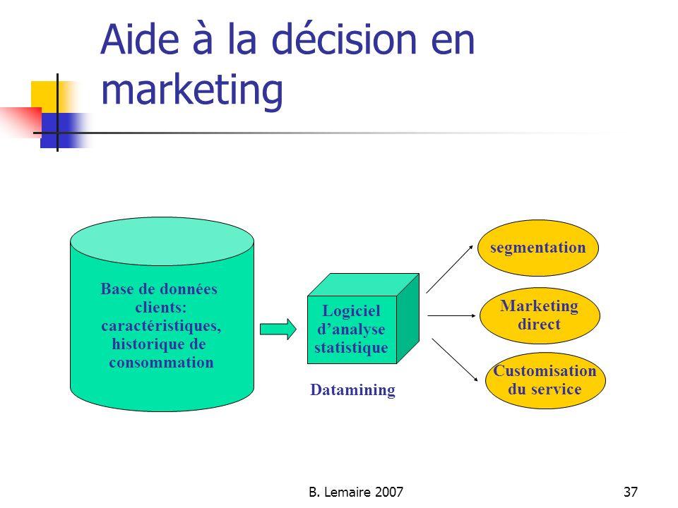 B. Lemaire 200737 Aide à la décision en marketing Base de données clients: caractéristiques, historique de consommation Logiciel danalyse statistique