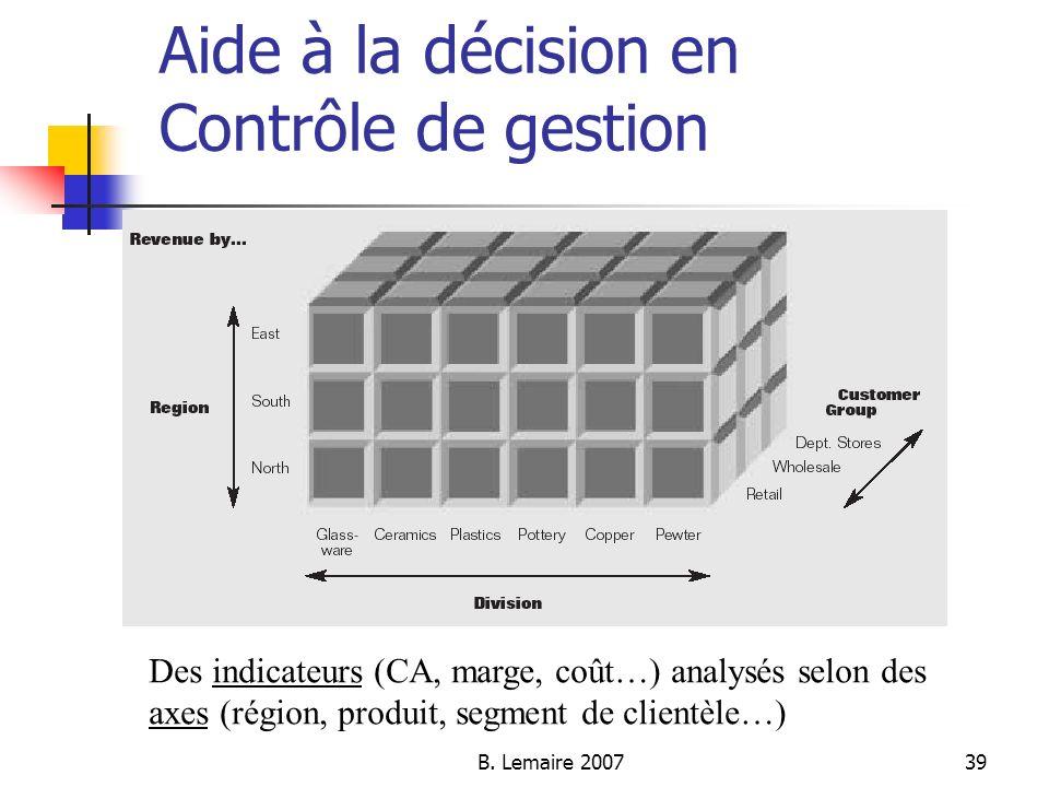 B. Lemaire 200739 Aide à la décision en Contrôle de gestion Des indicateurs (CA, marge, coût…) analysés selon des axes (région, produit, segment de cl