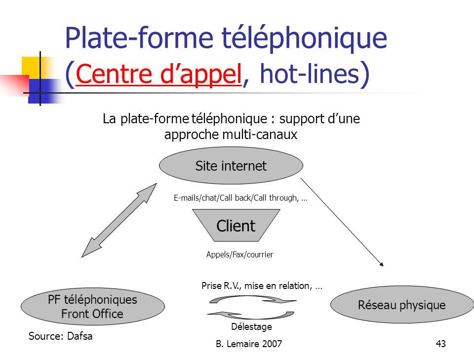 B. Lemaire 200743 Plate-forme téléphonique ( Centre dappel, hot-lines ) Centre dappel La plate-forme téléphonique : support dune approche multi-canaux