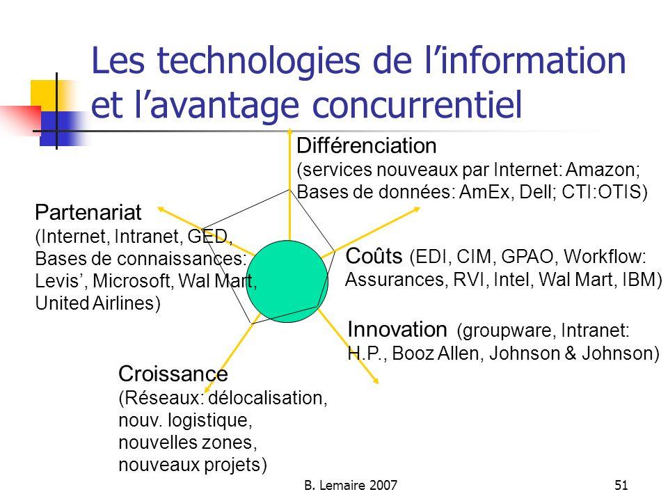 B. Lemaire 200751 Les technologies de linformation et lavantage concurrentiel Différenciation (services nouveaux par Internet: Amazon; Bases de donnée