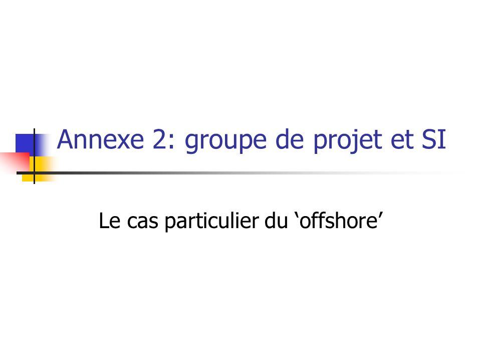 Annexe 2: groupe de projet et SI Le cas particulier du offshore
