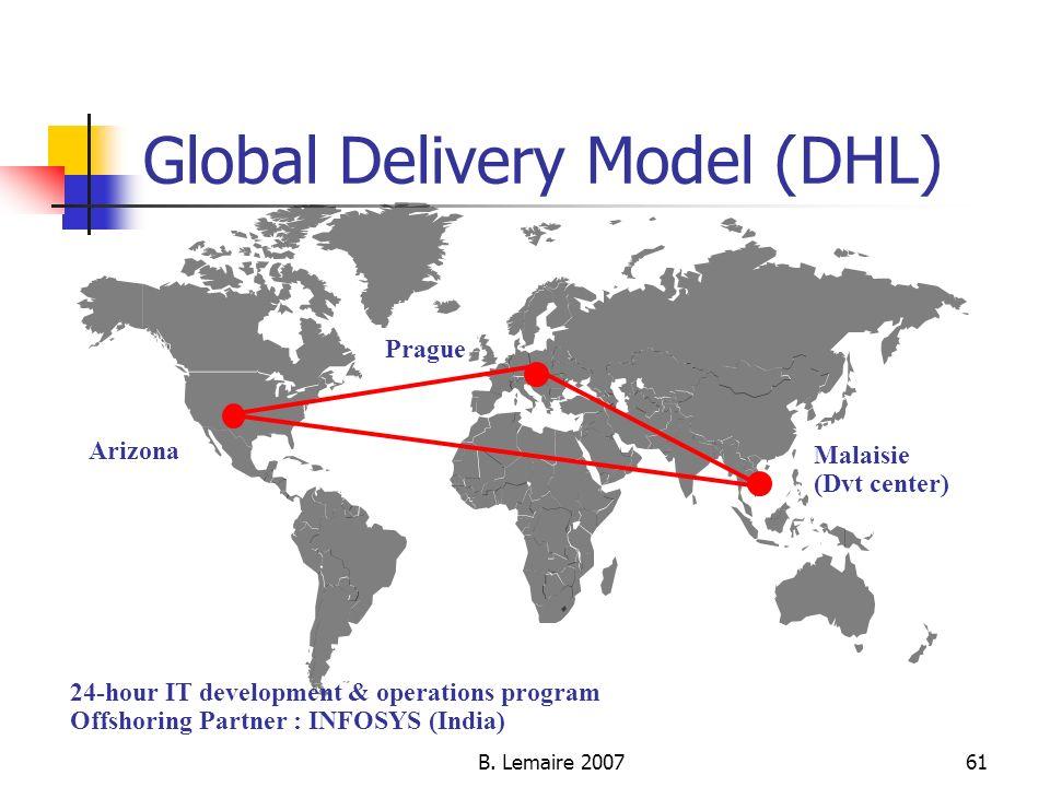 B. Lemaire 200761 Global Delivery Model (DHL) Arizona Prague Malaisie (Dvt center) 24-hour IT development & operations program Offshoring Partner : IN