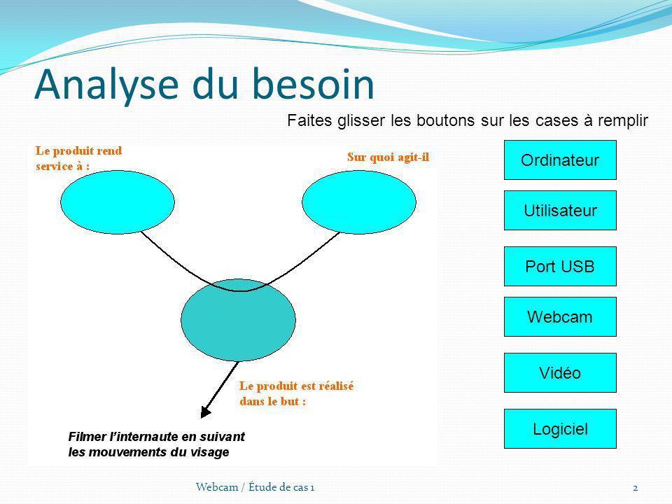 Diagramme des inter-acteurs Webcam / Étude de cas 1 3 PC + logiciel Faites glisser les boutons sur les cases à remplir Support Internaute Milieu environnant Énergie Acheteur potentiel FP1 : Filmer un internaute en suivant automatiquement les mouvements du visage FP2 : Permettre la conversation sur le Web FC1 : Être alimentée en énergie FC2 : Résister aux agressions du milieu environnant FC3 : Susciter l envie d achat FC4 : Être stable sur un support plan FC5 : Préserver le milieu environnant