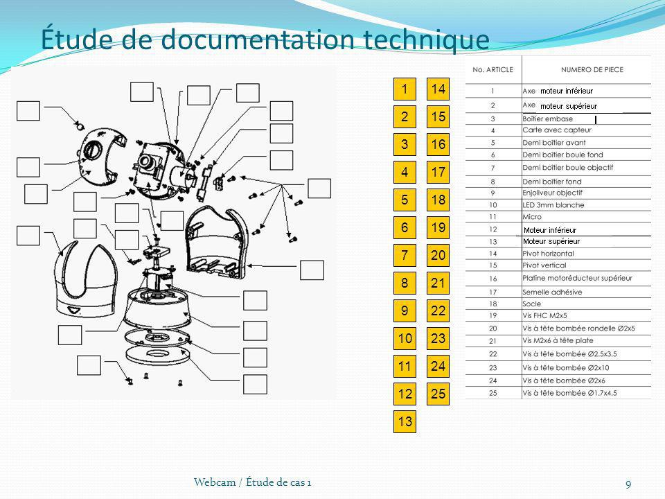 Étude de documentation technique 9Webcam / Étude de cas 1 1 2 3 4 5 6 7 8 9 10 11 12 13 14 15 16 17 18 19 20 21 22 23 24 25