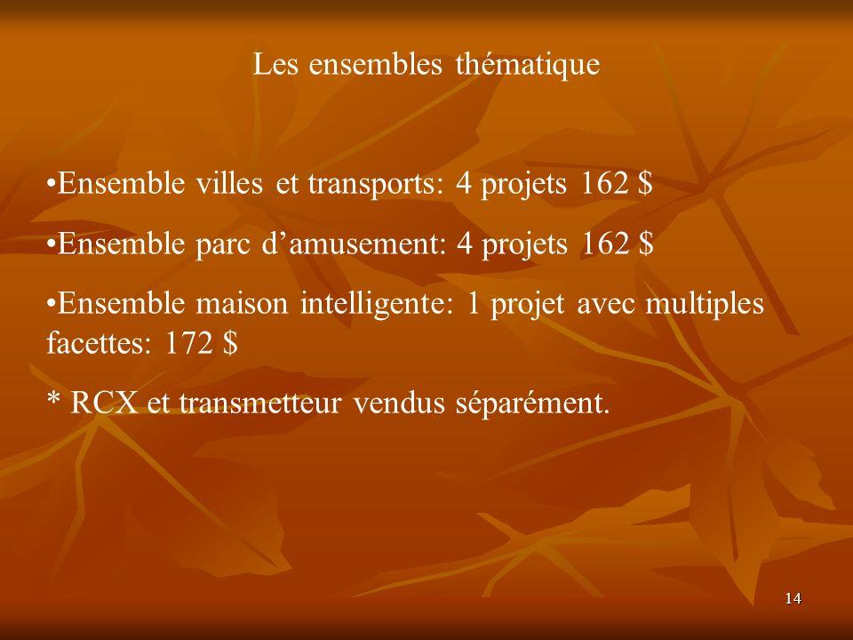 14 Les ensembles thématique Ensemble villes et transports: 4 projets 162 $ Ensemble parc damusement: 4 projets 162 $ Ensemble maison intelligente: 1 p