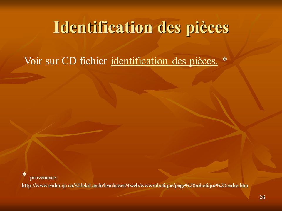26 Identification des pièces Voir sur CD fichier identification des pièces. *identification des pièces. * provenance: http://www.csdm.qc.ca/SJdelaLand