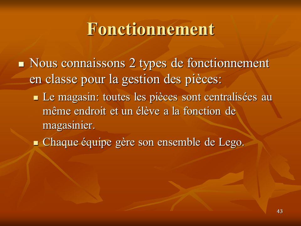 43 Fonctionnement Nous connaissons 2 types de fonctionnement en classe pour la gestion des pièces: Nous connaissons 2 types de fonctionnement en class