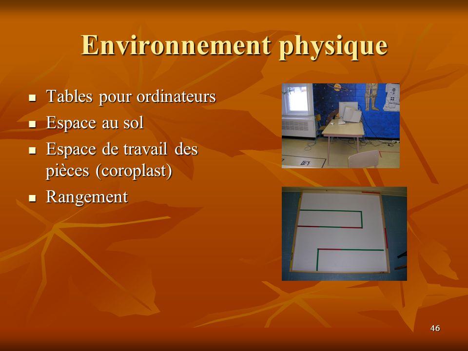 46 Environnement physique Tables pour ordinateurs Tables pour ordinateurs Espace au sol Espace au sol Espace de travail des pièces (coroplast) Espace