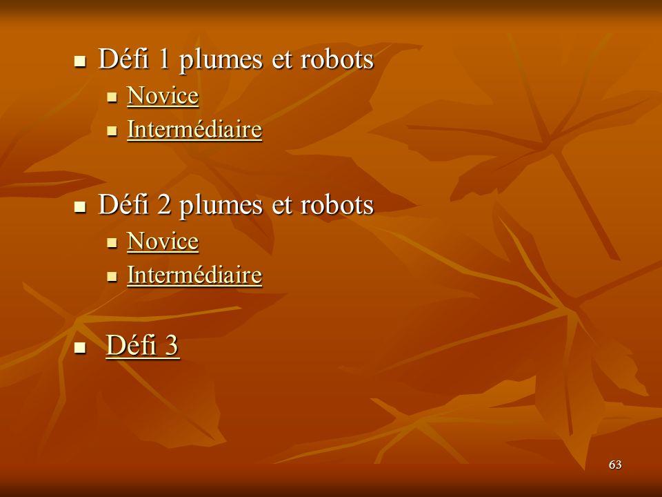 63 Défi 1 plumes et robots Défi 1 plumes et robots Novice Novice Novice Intermédiaire Intermédiaire Intermédiaire Défi 2 plumes et robots Défi 2 plume
