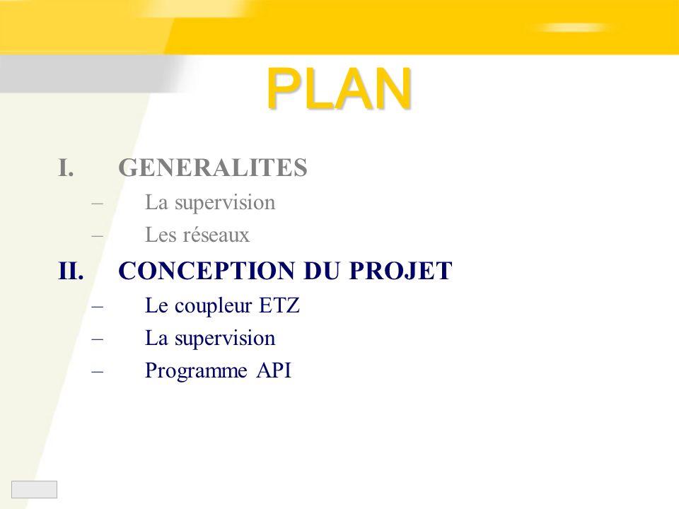 PLAN I.GENERALITES –La supervision –Les réseaux II.CONCEPTION DU PROJET –Le coupleur ETZ –La supervision –Programme API