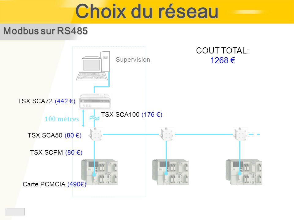 Choix du réseau Modbus sur RS485 Supervision 100 mètres TSX SCA72 (442 ) Carte PCMCIA (490) TSX SCPM (80 ) TSX SCA100 (176 ) TSX SCA50 (80 ) COUT TOTA