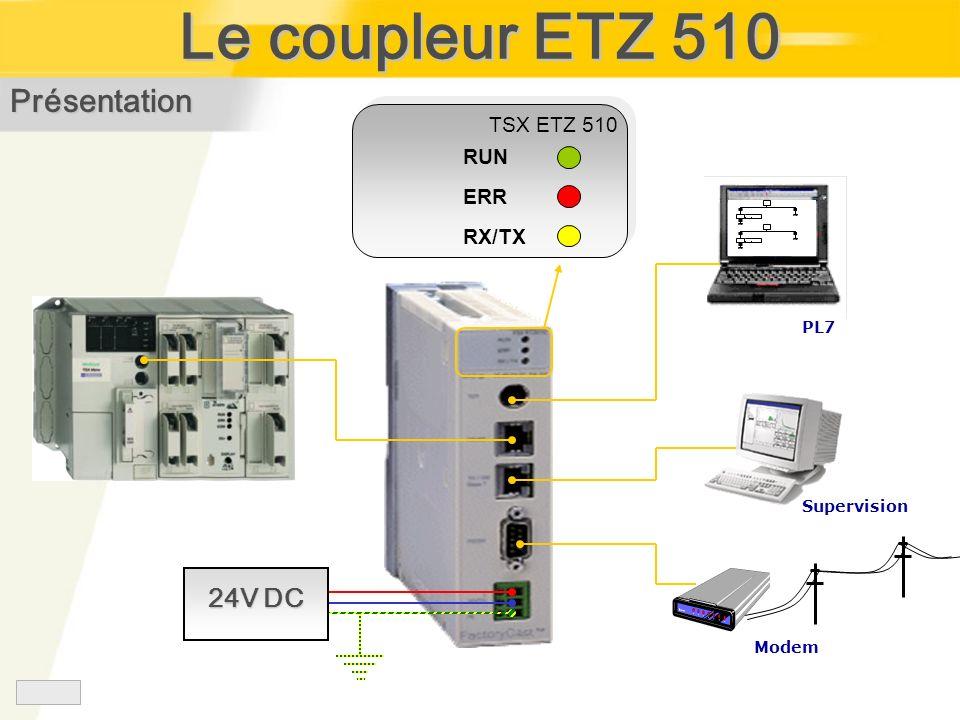 Le coupleur ETZ 510 Présentation RUN ERR RX/TX TSX ETZ 510 PL7 Supervision Modem 24V DC