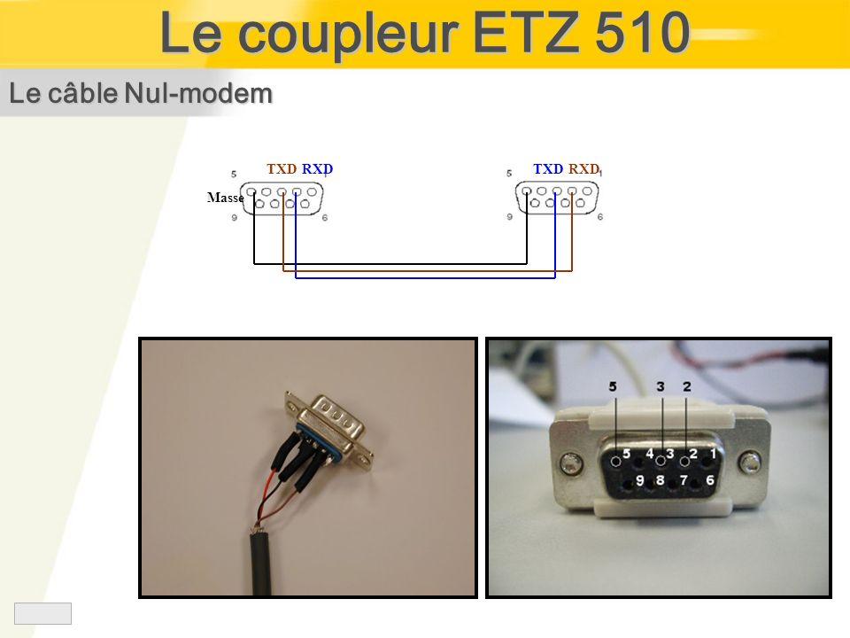 Le coupleur ETZ 510 Masse RXDTXD RXDLe câble Nul-modem