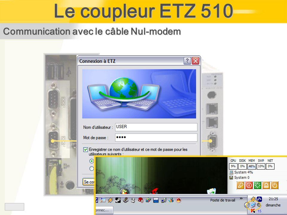 Communication avec le câble Nul-modem