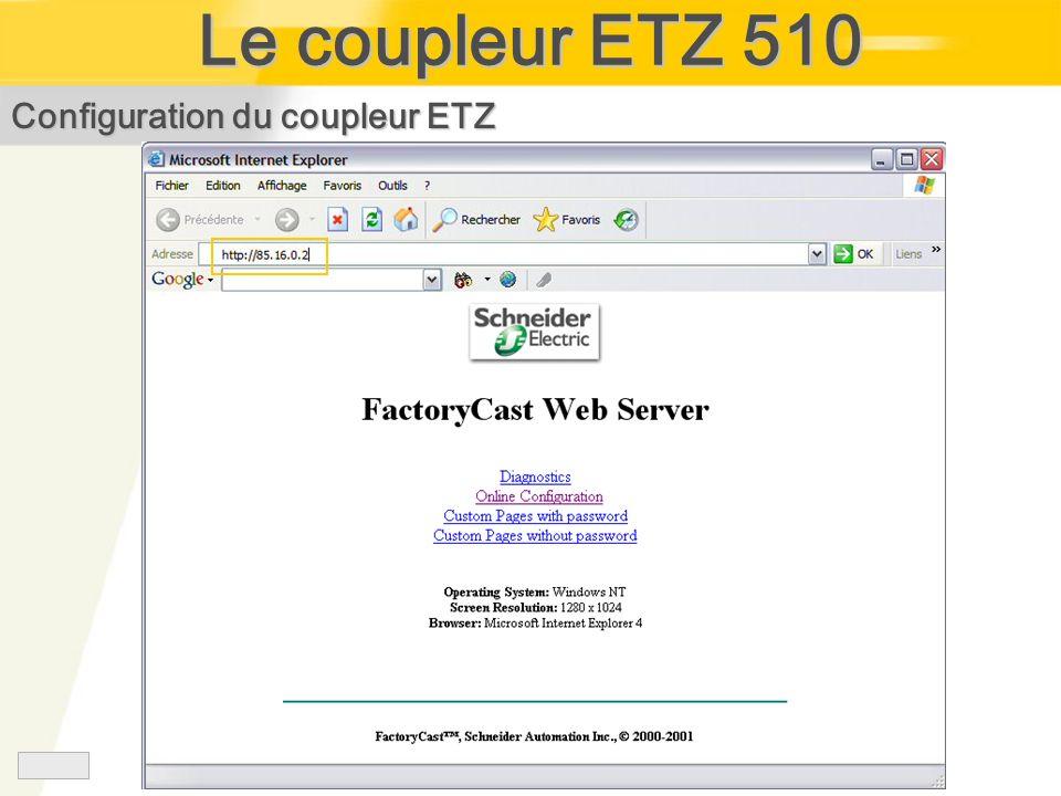 Configuration du coupleur ETZ