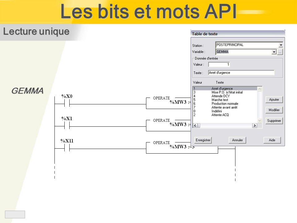 Les bits et mots API Lecture unique GEMMA %MW3 :=1 OPERATE %X0 %MW3 :=2 OPERATE %X1 %MW3 :=3 OPERATE %X11
