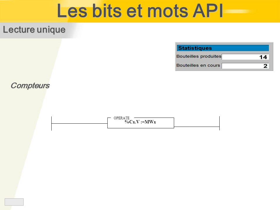 Les bits et mots API Lecture unique Compteurs %Cx.V :=MWx OPERATE