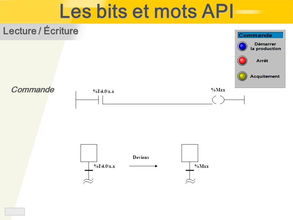 Les bits et mots API Lecture / Écriture Commande %I\4.0\x.x %Mxx %I\4.0\x.x%Mxx Deviens