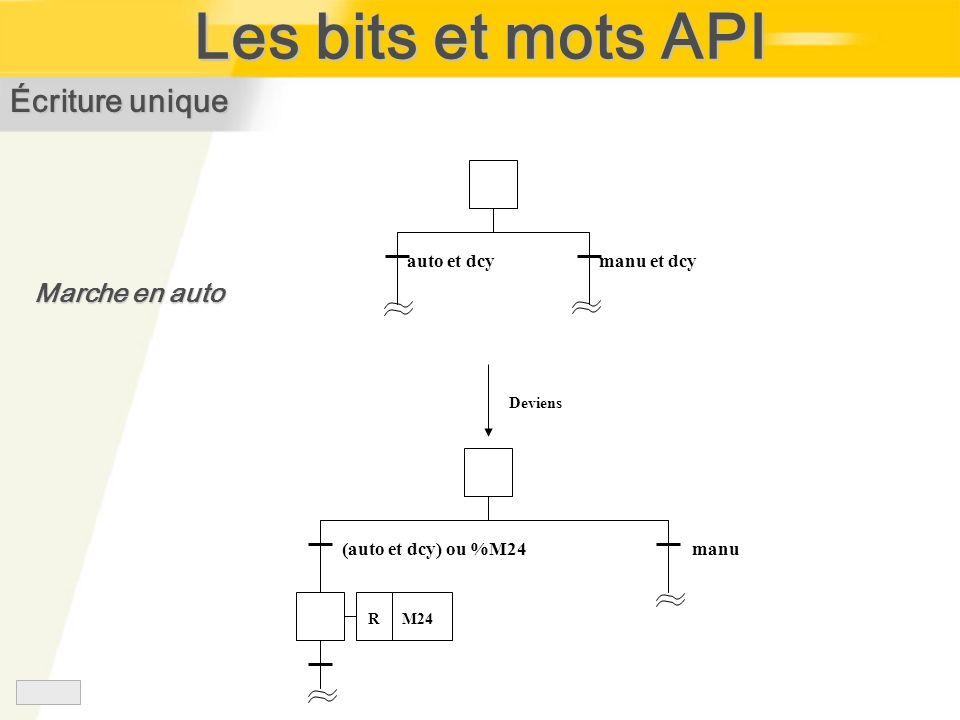 Les bits et mots API Écriture unique Marche en auto auto et dcymanu et dcy Deviens (auto et dcy) ou %M24manu RM24