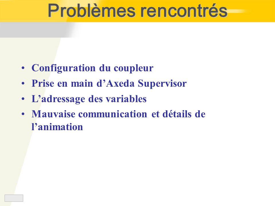 Problèmes rencontrés Configuration du coupleur Prise en main dAxeda Supervisor Ladressage des variables Mauvaise communication et détails de lanimatio