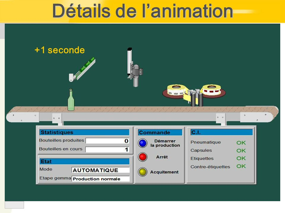 Détails de lanimation +1 seconde