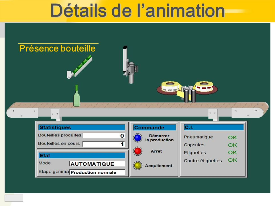 Détails de lanimation +1.5 seconde
