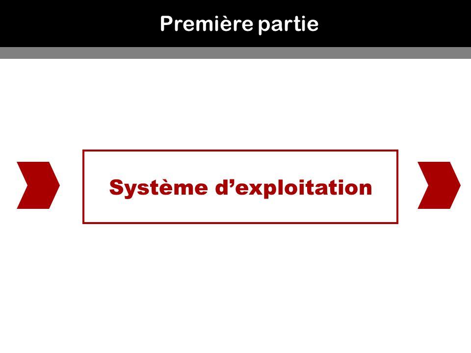 Linux Créer un répertoire : mkdir rep Supprimer un répertoire : rmdir rep Changer de répertoire : cd rep Connaître le répertoire courant : pwd