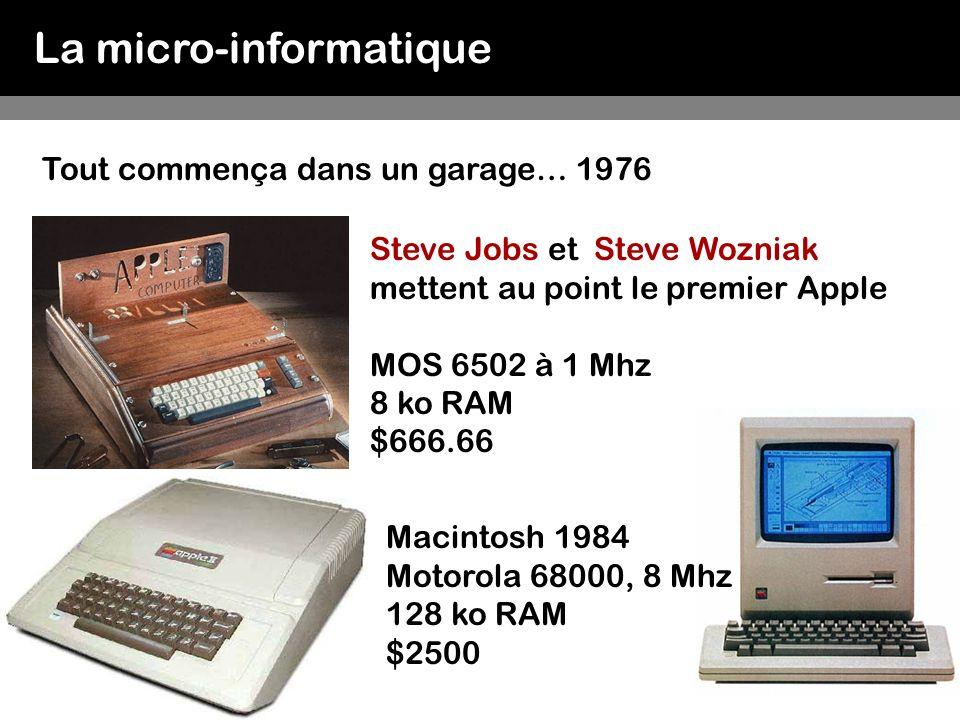 La micro-informatique Diversité des micro-ordinateurs / systèmes CommodoreAmstradAtariApple 1977 1978 1979 1980 1981 1983 1982 1984 PET Vic20 C64 1985Amiga 500 CPC464 CPC6128 II400 600XLIIe/Lisa Macintosh Thomson TO7 MO5