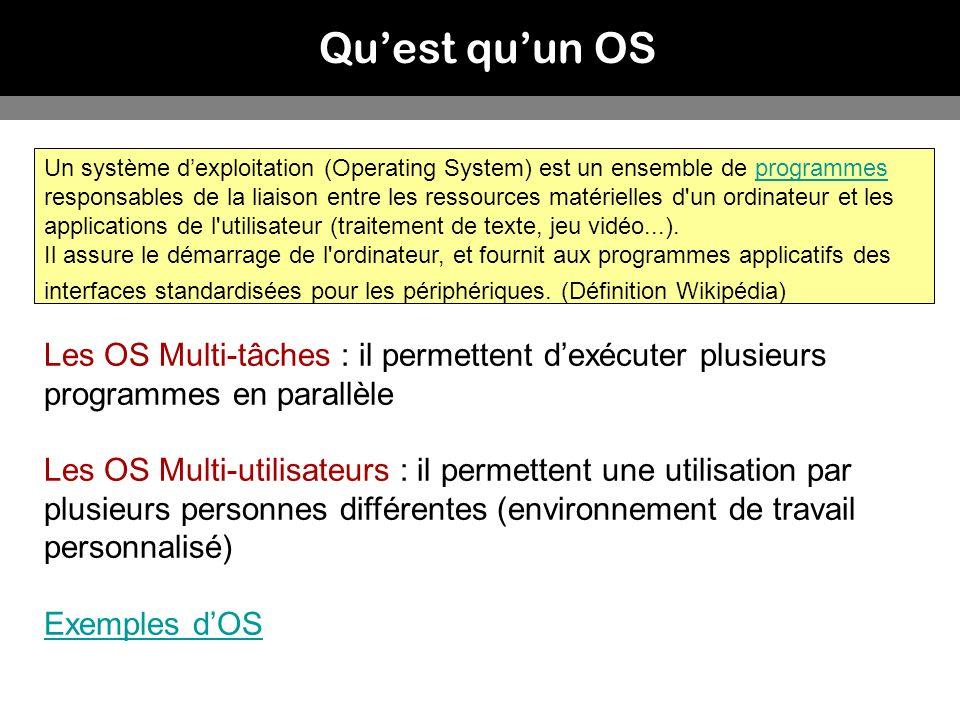 Les 4 OS Principaux Mac OS X (Apple) Windows XP de Microsoft (MS- DOS, Windows 95/98/Me/NT) pour les PC (Personal Computer) Unix (IBM, Sun, HP) pour les gros systèmes et machines propriétaires (1969) Linux (mis au point par Linus Thorvald, 1991) est un Unix pour PC