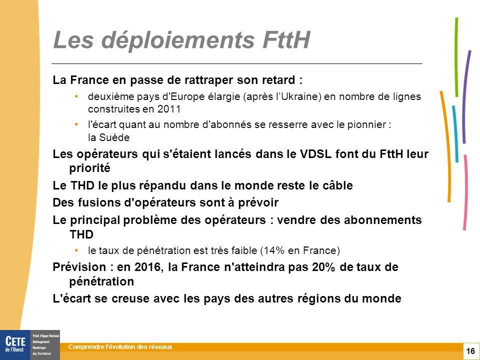 Comprendre l évolution des réseaux 16 Les déploiements FttH La France en passe de rattraper son retard : deuxième pays d Europe élargie (après lUkraine) en nombre de lignes construites en 2011 l écart quant au nombre d abonnés se resserre avec le pionnier : la Suède Les opérateurs qui s étaient lancés dans le VDSL font du FttH leur priorité Le THD le plus répandu dans le monde reste le câble Des fusions d opérateurs sont à prévoir Le principal problème des opérateurs : vendre des abonnements THD le taux de pénétration est très faible (14% en France) Prévision : en 2016, la France n atteindra pas 20% de taux de pénétration L écart se creuse avec les pays des autres régions du monde