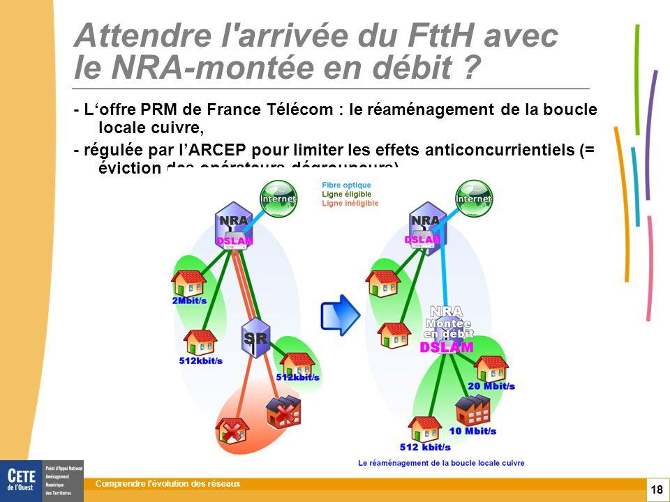 Comprendre l évolution des réseaux 18 Attendre l arrivée du FttH avec le NRA-montée en débit .