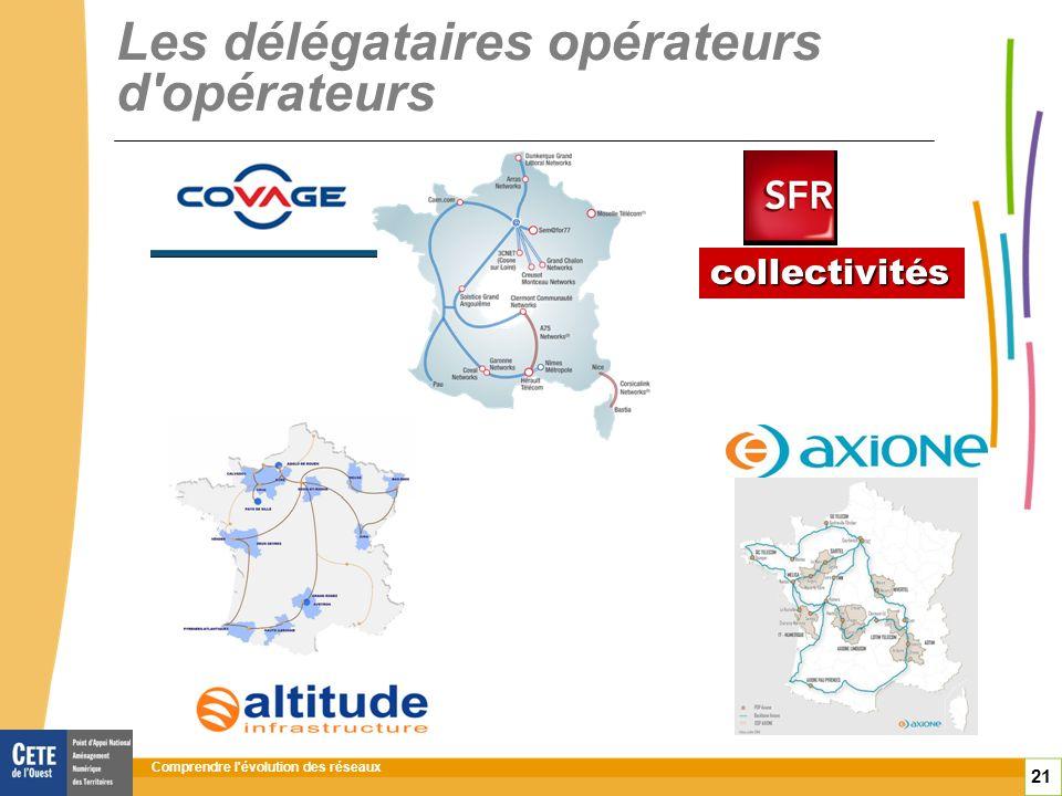 Comprendre l évolution des réseaux 21 Les délégataires opérateurs d opérateurs collectivités