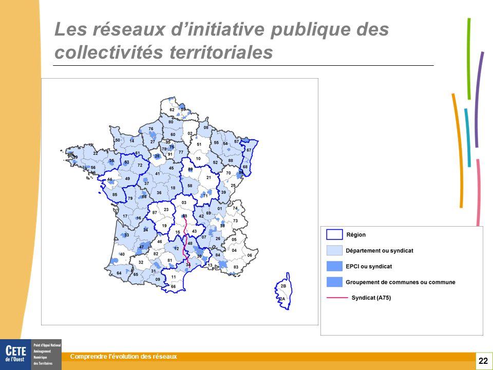 Comprendre l évolution des réseaux 22 Les réseaux dinitiative publique des collectivités territoriales