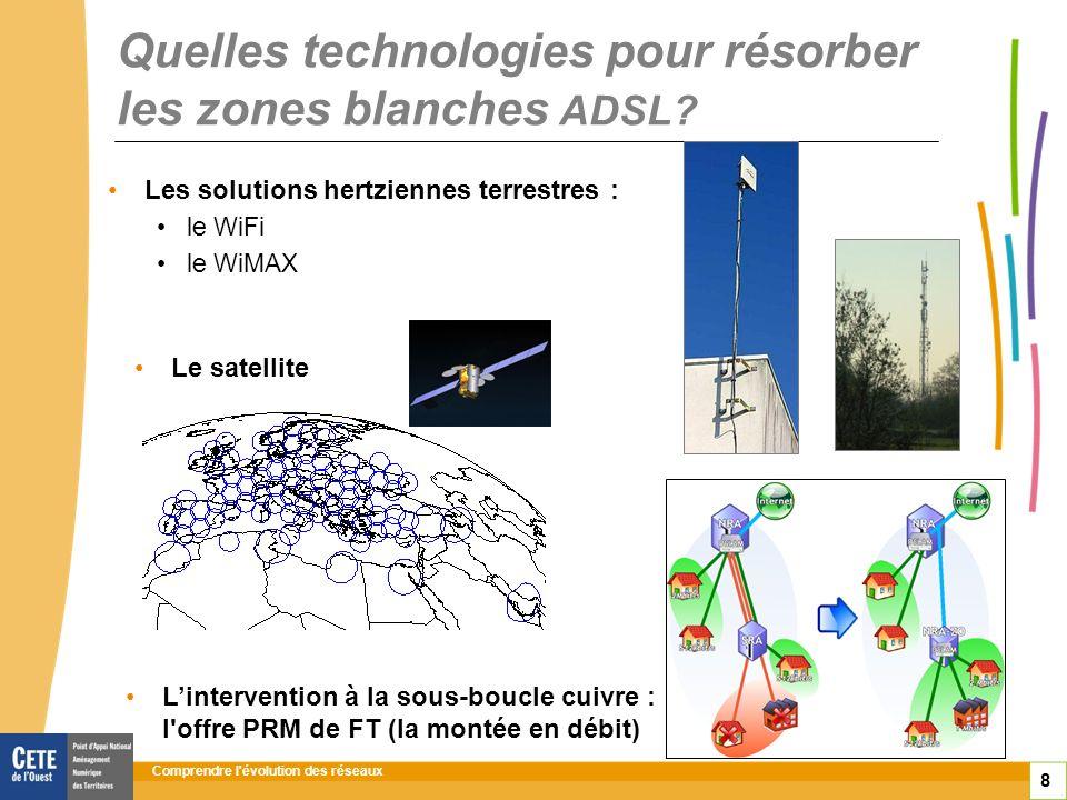 Comprendre l évolution des réseaux 8 Quelles technologies pour résorber les zones blanches ADSL.