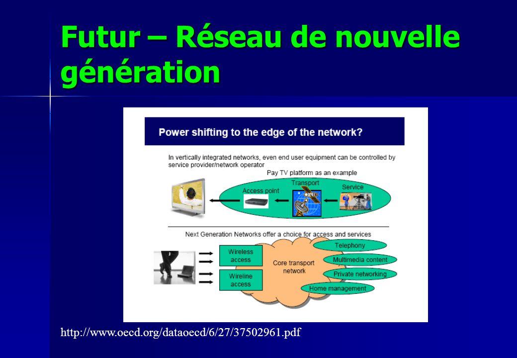 Futur – Réseau de nouvelle génération http://www.oecd.org/dataoecd/6/27/37502961.pdf
