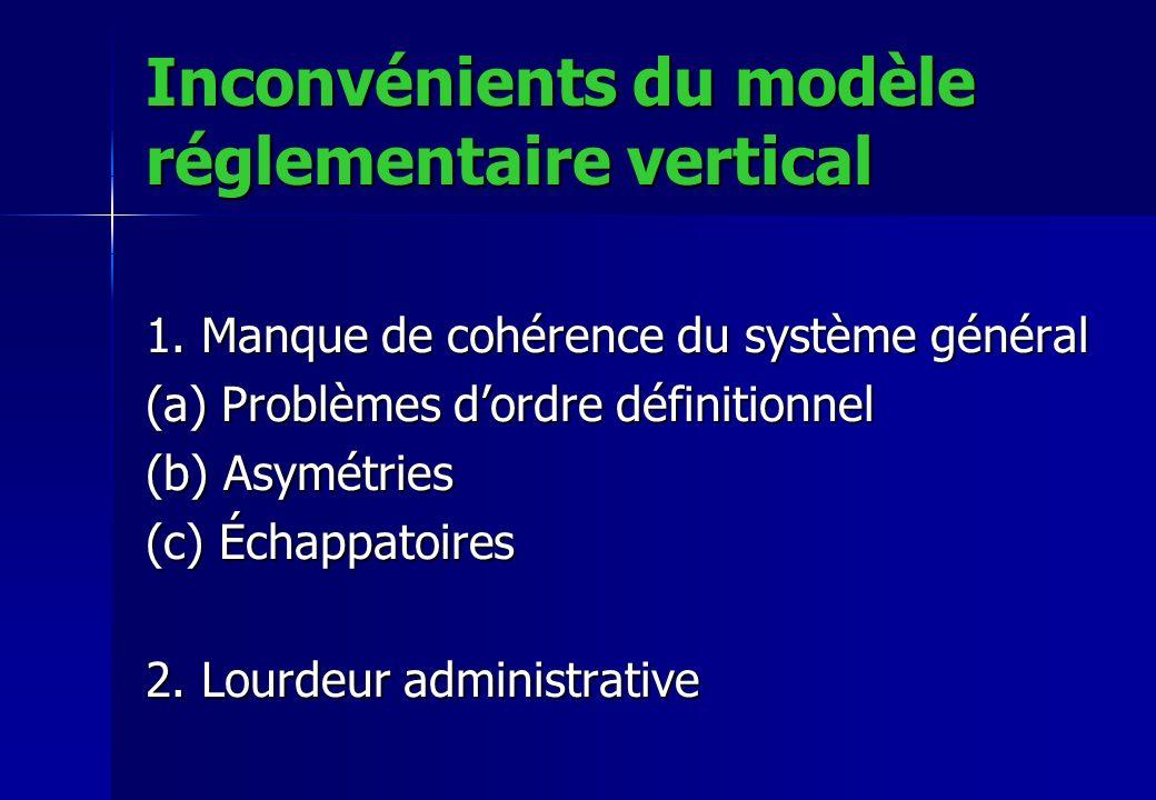 Inconvénients du modèle réglementaire vertical 1. Manque de cohérence du système général (a) Problèmes dordre définitionnel (b) Asymétries (c) Échappa
