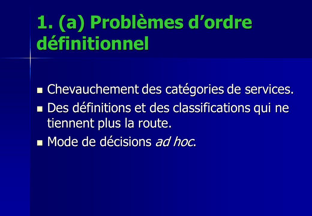1. (a) Problèmes dordre définitionnel Chevauchement des catégories de services. Chevauchement des catégories de services. Des définitions et des class