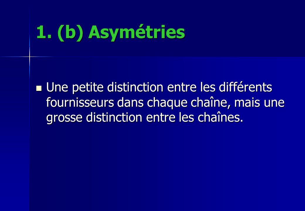 1. (b) Asymétries Une petite distinction entre les différents fournisseurs dans chaque chaîne, mais une grosse distinction entre les chaînes. Une peti