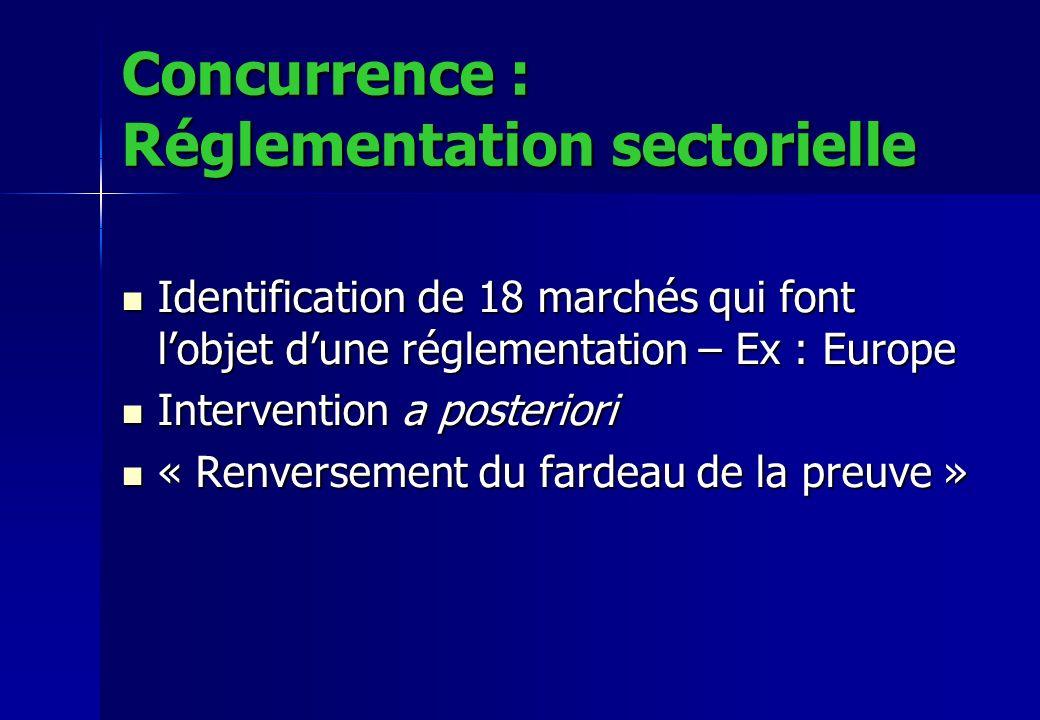 Concurrence : Réglementation sectorielle Identification de 18 marchés qui font lobjet dune réglementation – Ex : Europe Identification de 18 marchés q