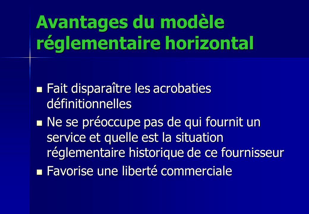 Avantages du modèle réglementaire horizontal Fait disparaître les acrobaties définitionnelles Fait disparaître les acrobaties définitionnelles Ne se p