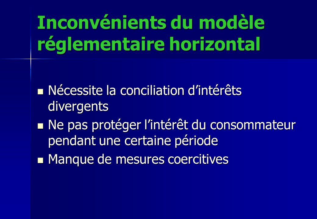 Inconvénients du modèle réglementaire horizontal Nécessite la conciliation dintérêts divergents Nécessite la conciliation dintérêts divergents Ne pas